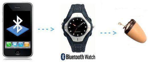 Spy slúchadlo s bluetooth v hodinkách